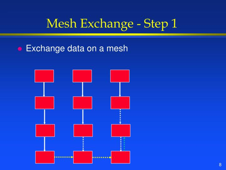 Mesh Exchange - Step 1