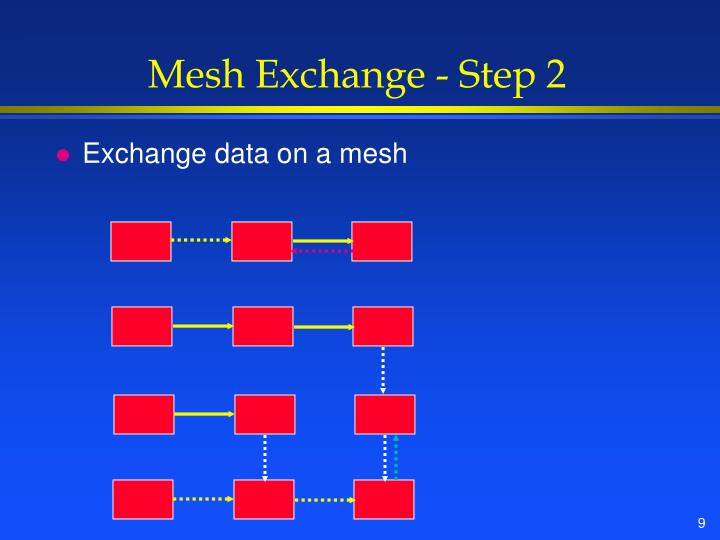 Mesh Exchange - Step 2