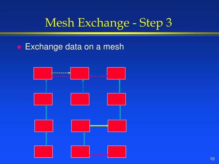 Mesh Exchange - Step 3