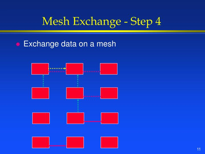 Mesh Exchange - Step 4