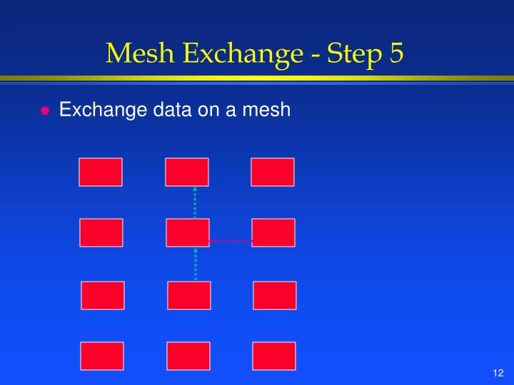 Mesh Exchange - Step 5
