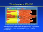 timeline from ibm sp1