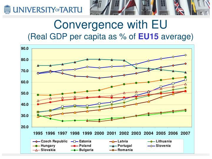 Convergence with EU