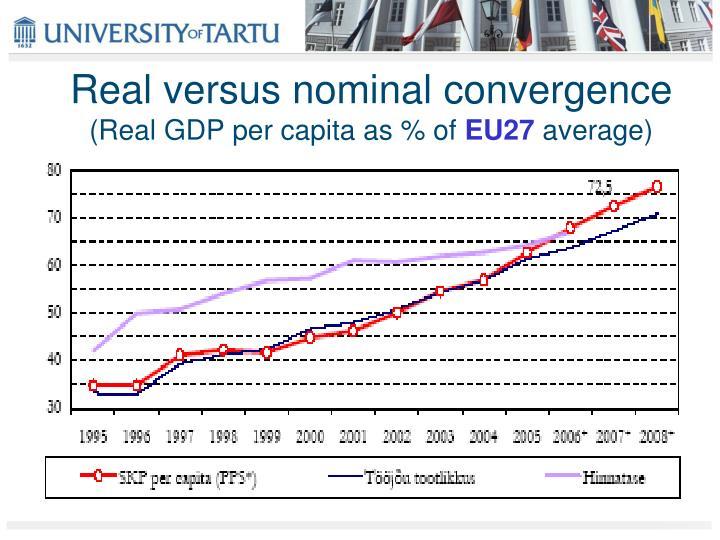 Real versus nominal convergence