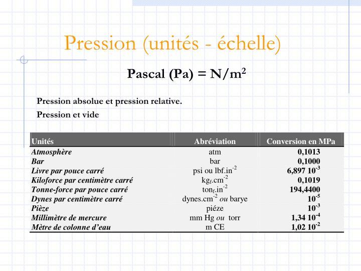 ppt statique des fluides powerpoint presentation id 4637532. Black Bedroom Furniture Sets. Home Design Ideas