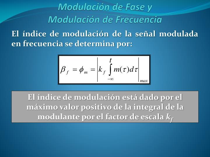 Modulación de Fase y