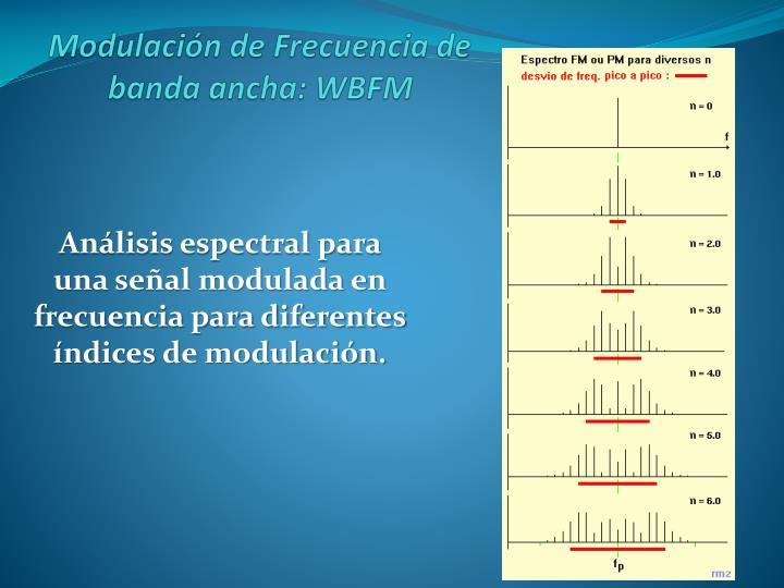Modulación de Frecuencia de