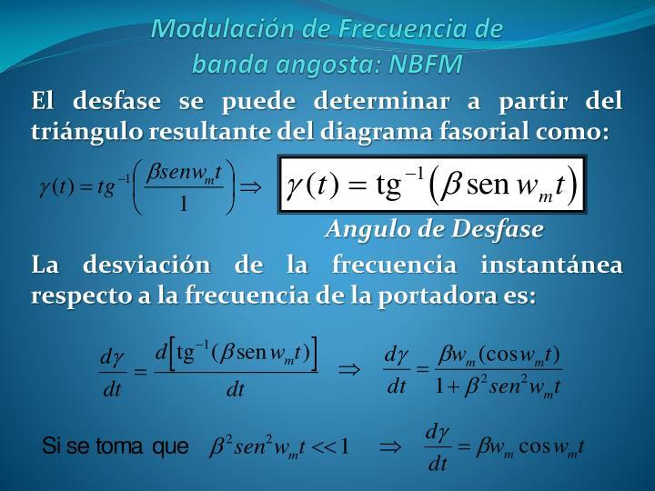El desfase se puede determinar a partir del triángulo resultante del diagrama fasorial como: