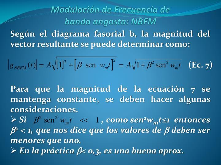 Según el diagrama fasorial b, la magnitud del vector resultante se puede determinar como: