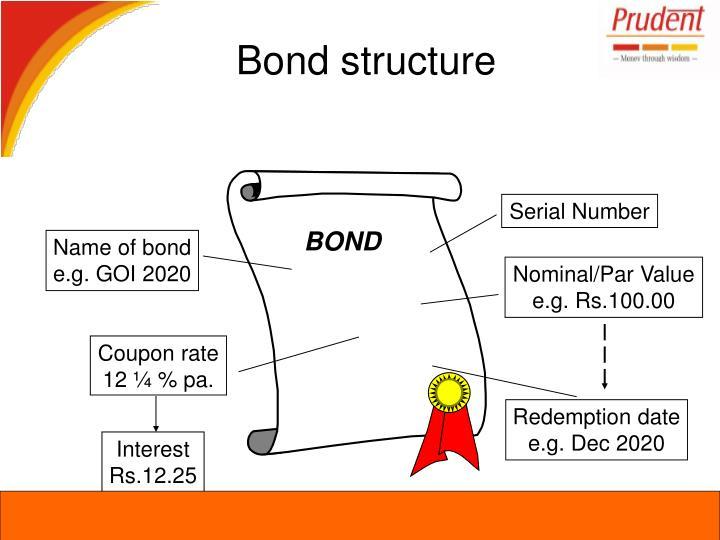 Bond structure