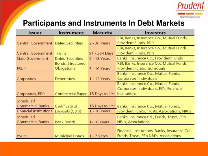 Participants and Instruments In Debt Markets