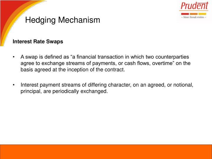 Hedging Mechanism