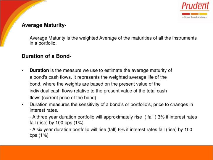 Average Maturity-