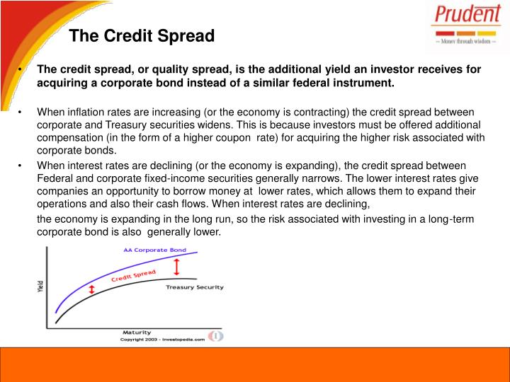 The Credit Spread