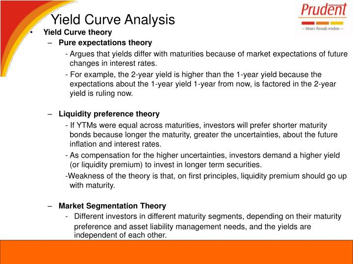 Yield Curve Analysis