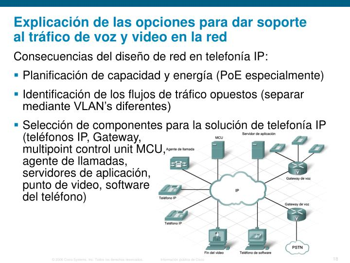 Explicación de las opciones para dar soporte al tráfico de voz y video en la red