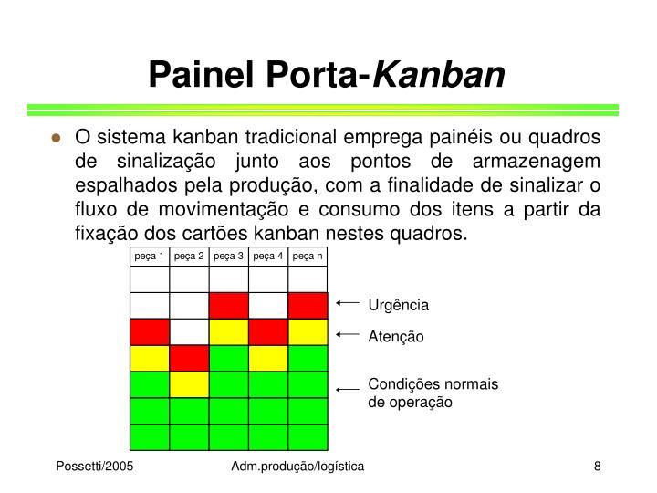Painel Porta-