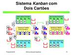 sistema kanban com dois cart es