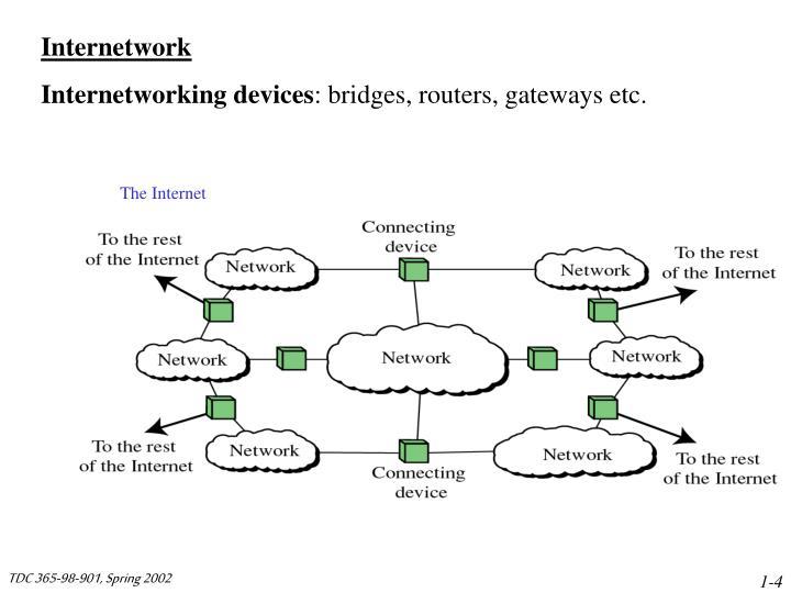 Internetwork