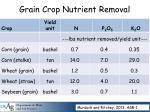grain crop nutrient removal