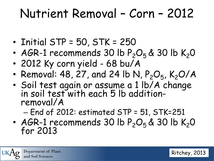 Nutrient Removal – Corn – 2012