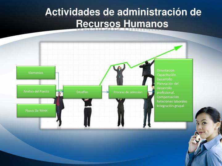 Actividades de administración de Recursos Humanos