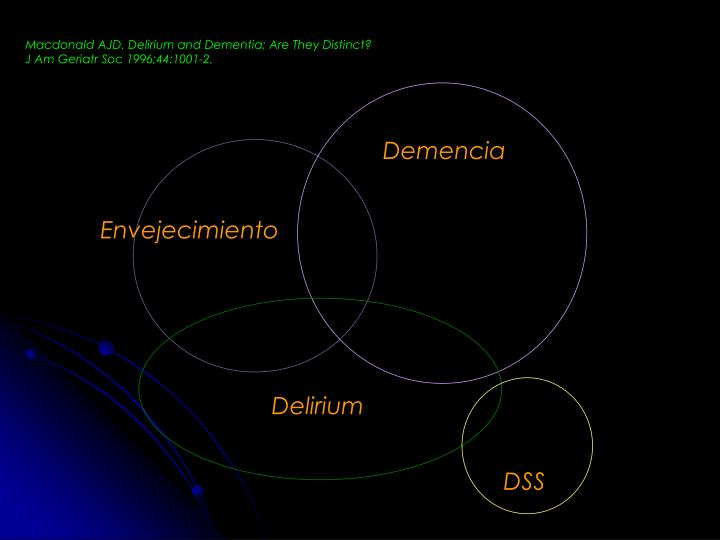 Macdonald AJD. Delirium and Dementia; Are They Distinct?