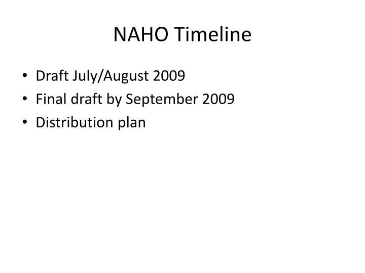 NAHO Timeline