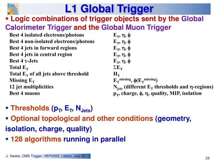 L1 Global Trigger