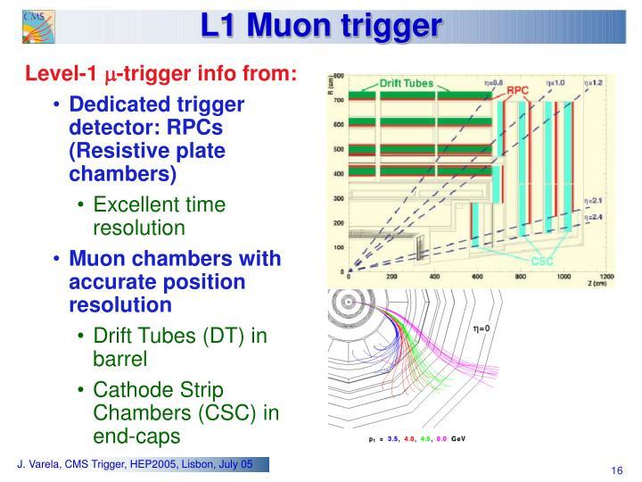 L1 Muon trigger