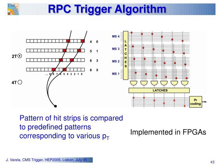RPC Trigger Algorithm