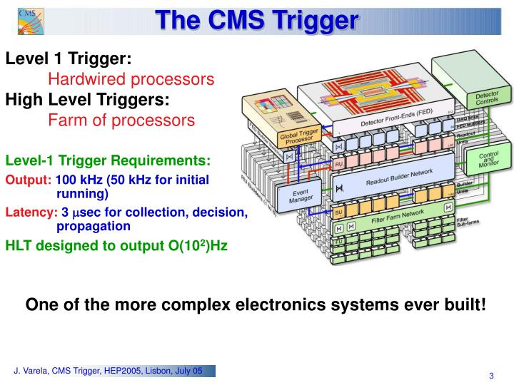 The CMS Trigger