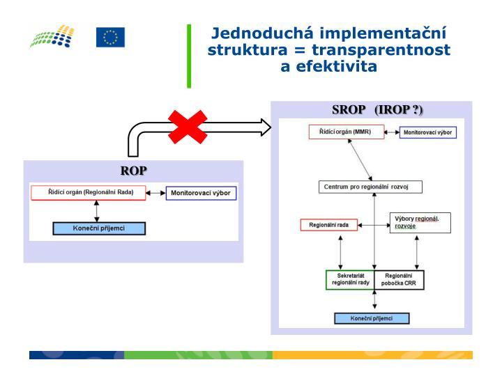 Jednoduchá implementační struktura = transparentnost a efektivita