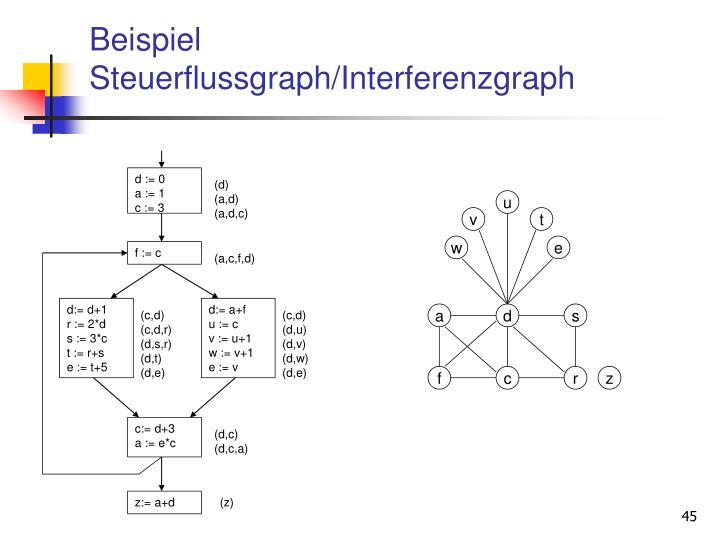 Beispiel Steuerflussgraph/Interferenzgraph