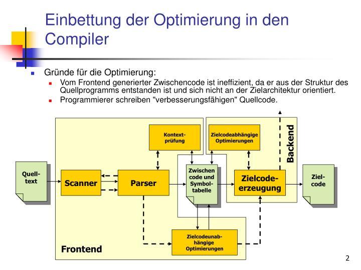 Einbettung der Optimierung in den Compiler