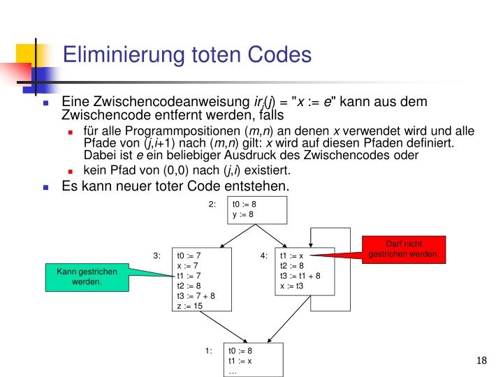 Eliminierung toten Codes