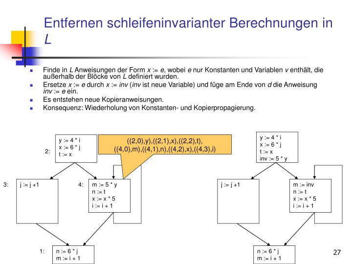 Entfernen schleifeninvarianter Berechnungen in
