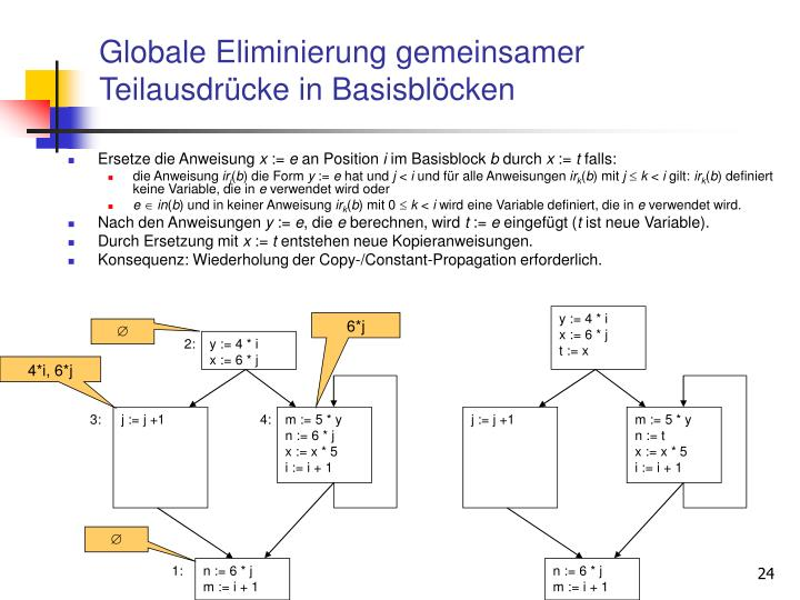 Globale Eliminierung gemeinsamer Teilausdrücke in Basisblöcken