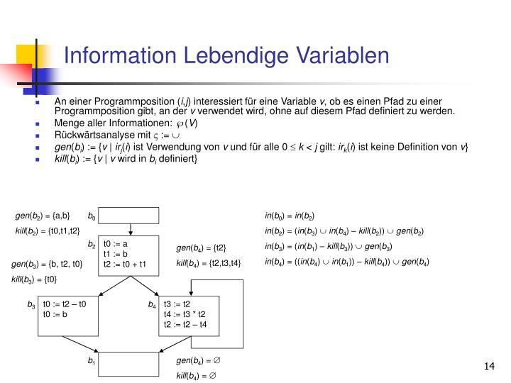 Information Lebendige Variablen