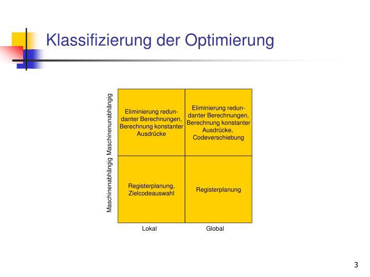 Klassifizierung der Optimierung