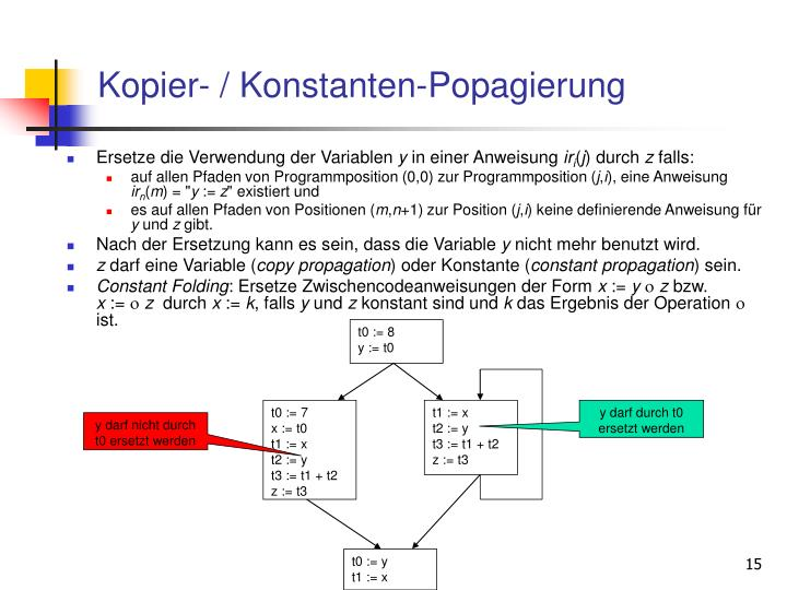 Kopier- / Konstanten-Popagierung