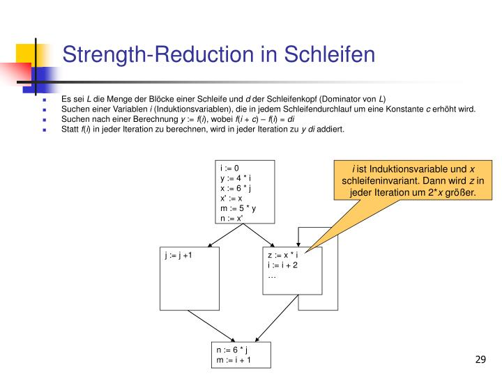 Strength-Reduction in Schleifen