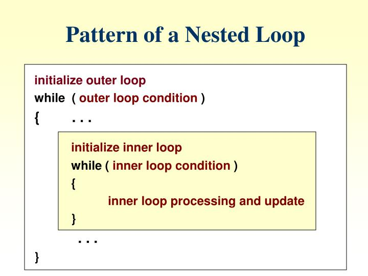 Pattern of a Nested Loop