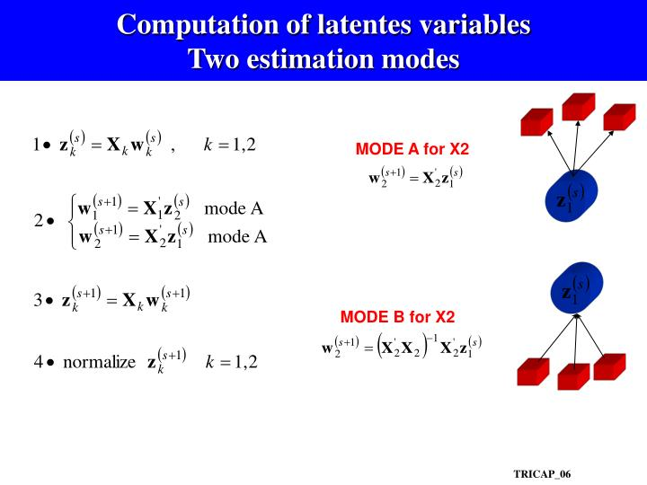 Computation of latentes variables