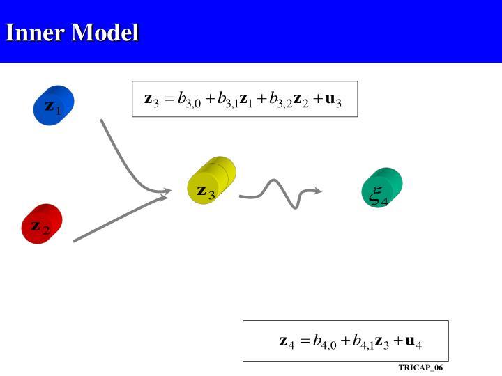 Inner Model