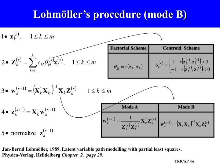 Lohmöller's procedure (mode B)