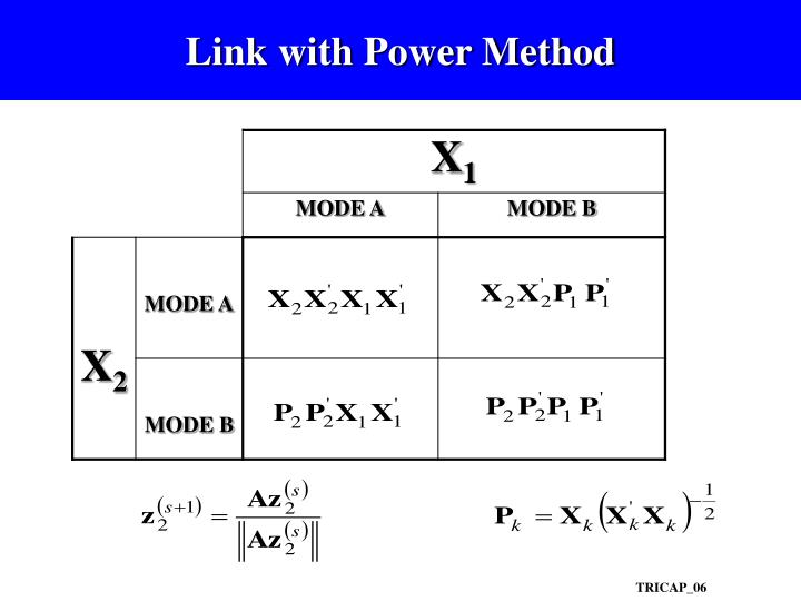 Link with Power Method