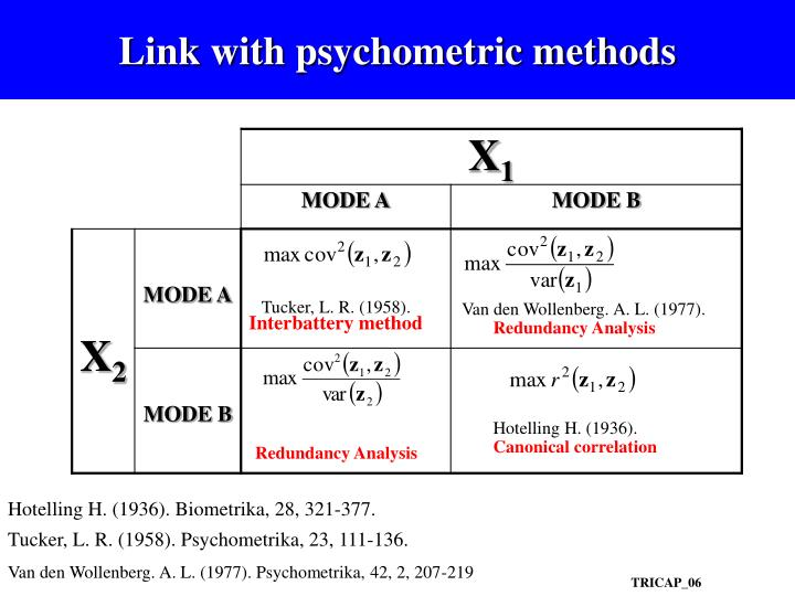 Link with psychometric methods