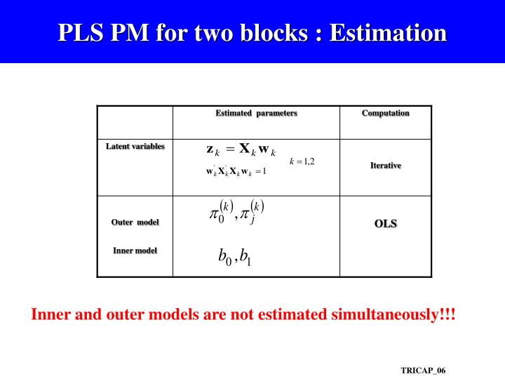 PLS PM for two blocks : Estimation