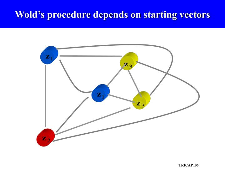 Wold's procedure depends on starting vectors